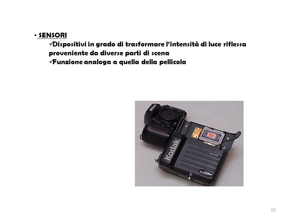 SENSORI Dispositivi in grado di trasformare l'intensità di luce riflessa proveniente da diverse parti di scena Funzione analoga a quella della pellicola 23