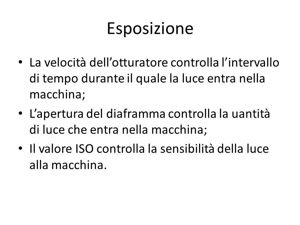 Esposizione La velocità dell'otturatore controlla l'intervallo di tempo durante il quale la luce entra nella macchina; L'apertura del diaframma controlla la uantità di luce che entra nella macchina; Il valore ISO controlla la sensibilità della luce alla macchina.
