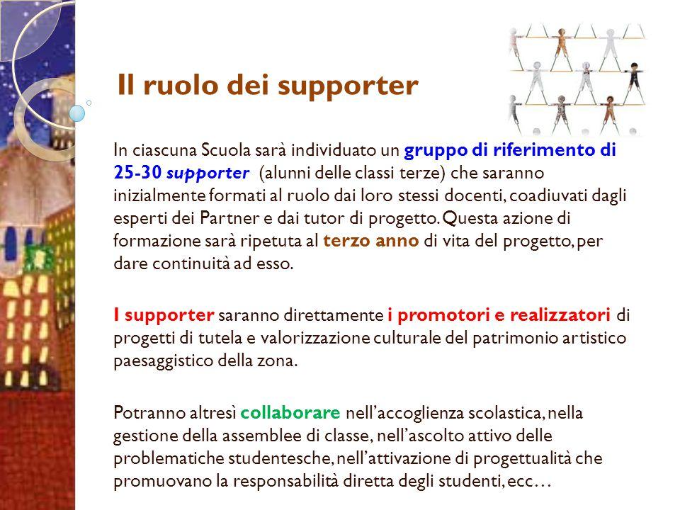 Il ruolo dei supporter In ciascuna Scuola sarà individuato un gruppo di riferimento di 25-30 supporter (alunni delle classi terze) che saranno inizial