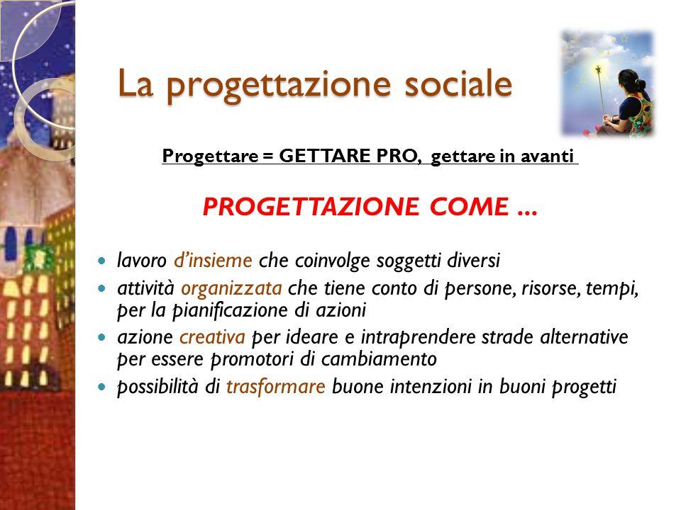 La progettazione sociale Progettare = GETTARE PRO, gettare in avanti PROGETTAZIONE COME... lavoro d'insieme che coinvolge soggetti diversi attività or