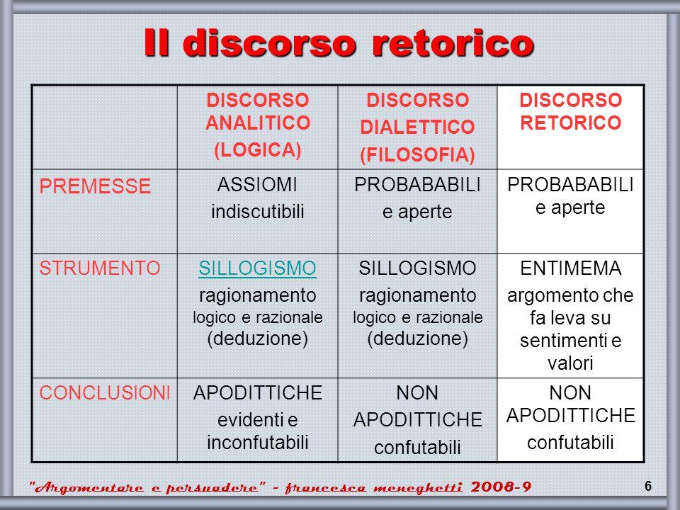 Argomentare e persuadere - francesca meneghetti 2008-9 17 Dialogare a più voci Discorso ancor più delicato.
