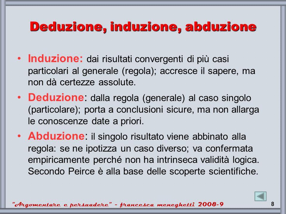 Argomentare e persuadere - francesca meneghetti 2008-9 9 Dalla teoria alla pratica: come costruire un' argomentazione.