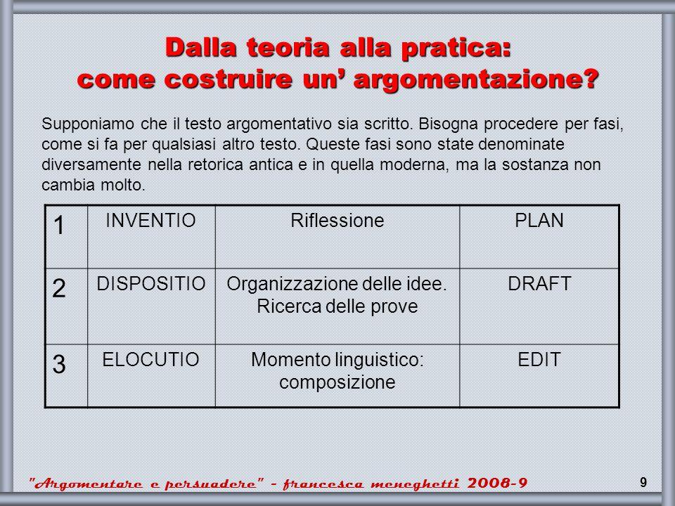 Argomentare e persuadere - francesca meneghetti 2008-9 10 L'organizzazione delle idee 1.Introduzione (si definisce il problema; principi generali su cui impostare la propria tesi).