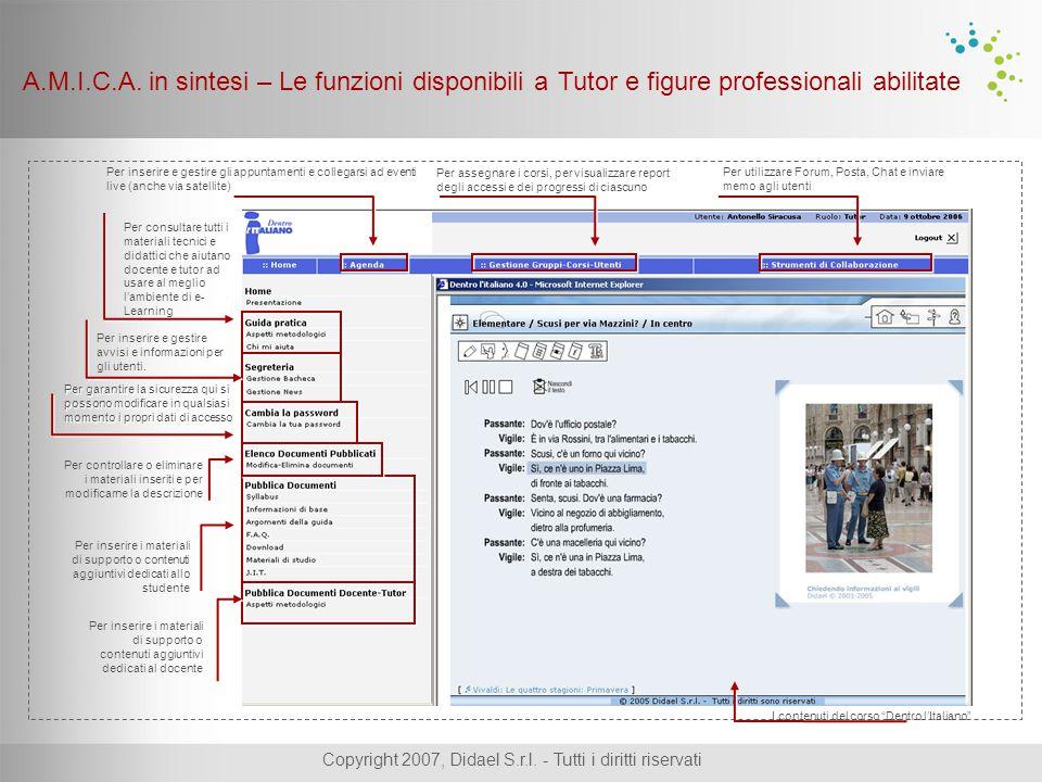Copyright 2007, Didael S.r.l. - Tutti i diritti riservati A.M.I.C.A. in sintesi – Le funzioni disponibili a Tutor e figure professionali abilitate Per