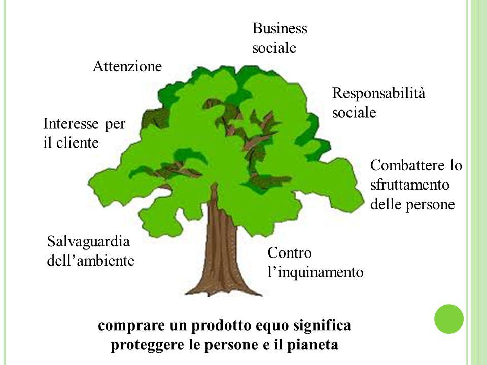Attenzione Interesse per il cliente Business sociale Salvaguardia dell'ambiente Responsabilità sociale Combattere lo sfruttamento delle persone Contro l'inquinamento comprare un prodotto equo significa proteggere le persone e il pianeta