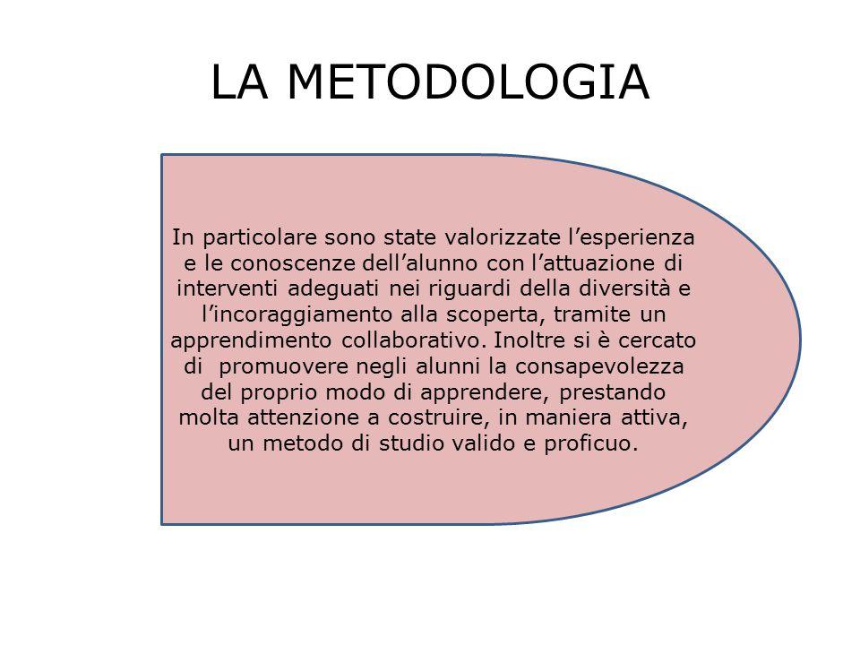 LA METODOLOGIA In particolare sono state valorizzate l'esperienza e le conoscenze dell'alunno con l'attuazione di interventi adeguati nei riguardi del