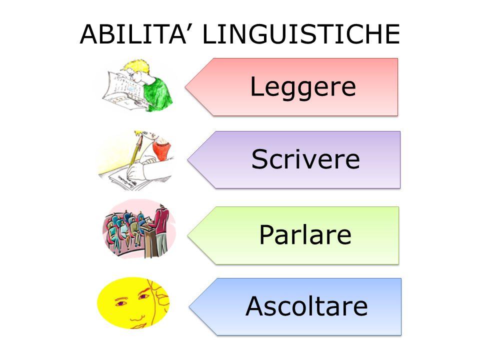 ABILITA' LINGUISTICHE Leggere Scrivere Parlare Ascoltare