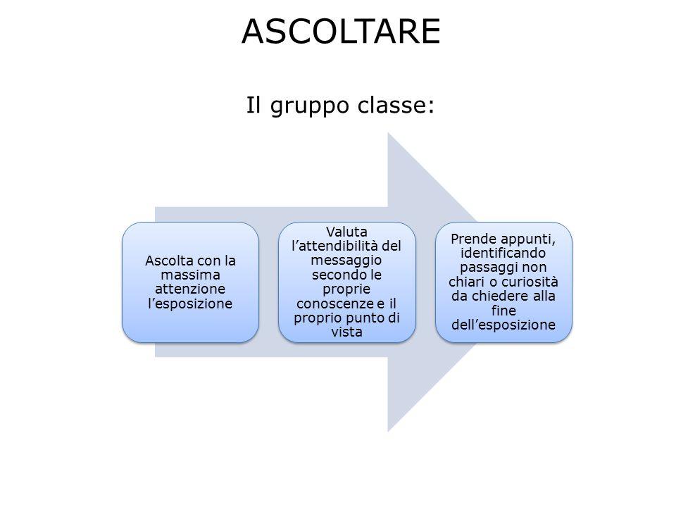 ASCOLTARE Il gruppo classe: Ascolta con la massima attenzione l'esposizione Valuta l'attendibilità del messaggio secondo le proprie conoscenze e il pr