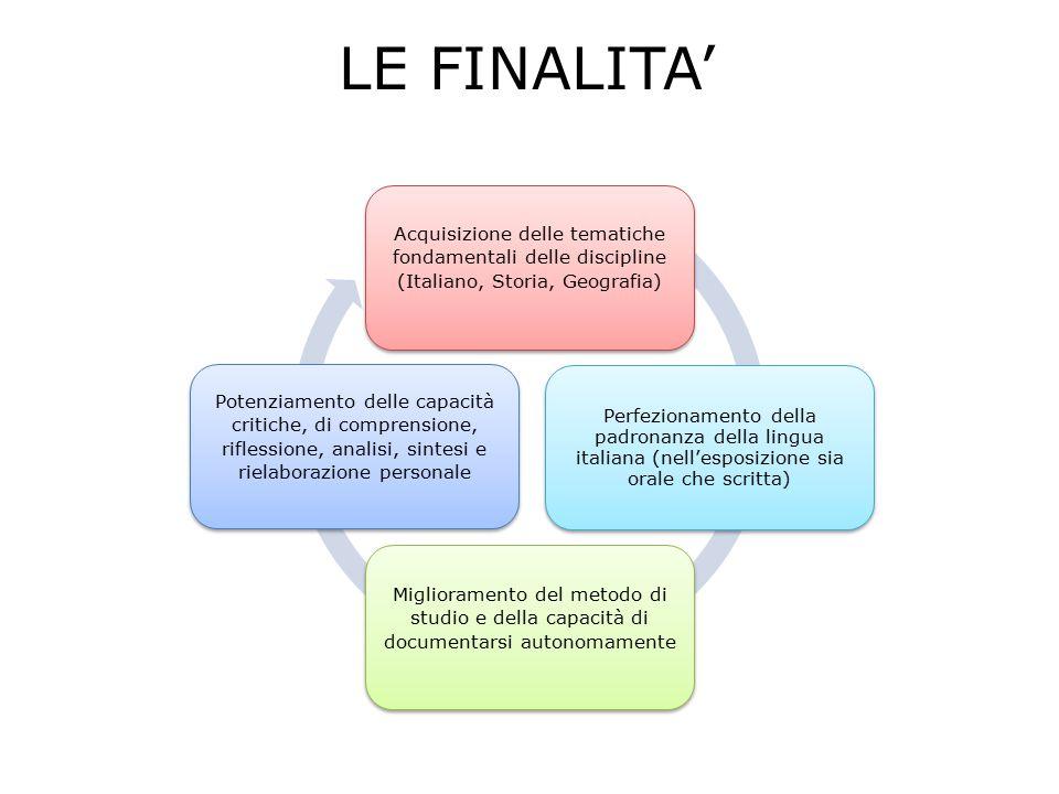 LE FINALITA' Acquisizione delle tematiche fondamentali delle discipline (Italiano, Storia, Geografia) Perfezionamento della padronanza della lingua it