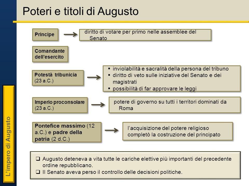 L'impero di Augusto Poteri e titoli di Augusto  Augusto deteneva a vita tutte le cariche elettive più importanti del precedente ordine repubblicano.