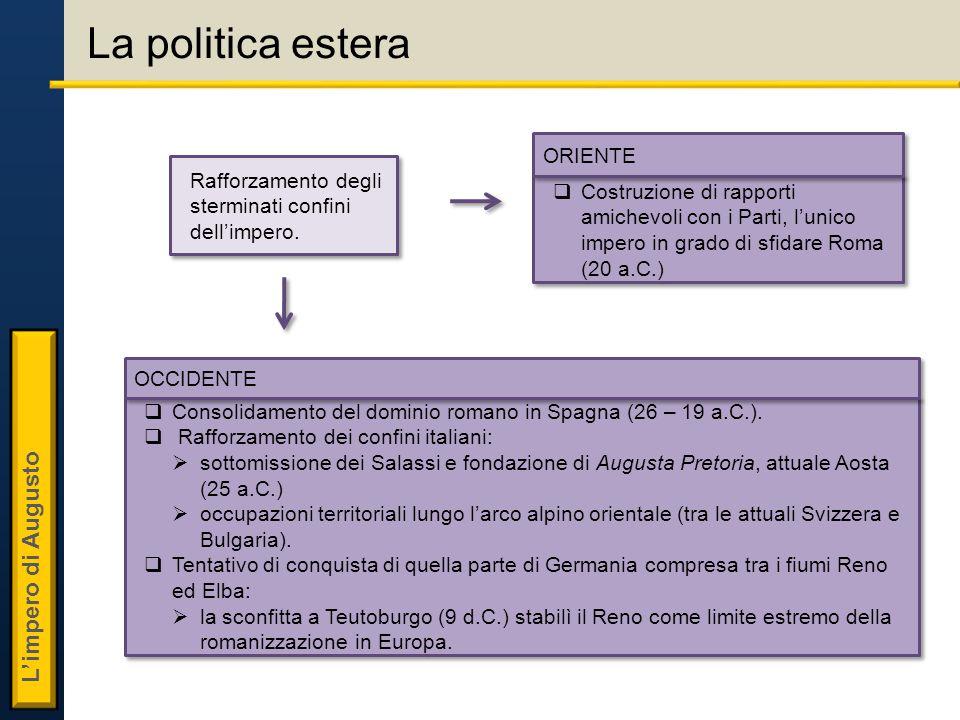 L'impero di Augusto La politica estera  Costruzione di rapporti amichevoli con i Parti, l'unico impero in grado di sfidare Roma (20 a.C.) Rafforzamento degli sterminati confini dell'impero.
