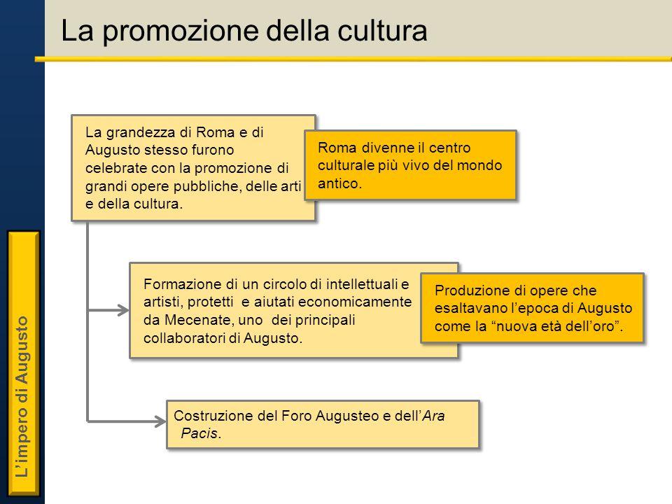 L'impero di Augusto La promozione della cultura La grandezza di Roma e di Augusto stesso furono celebrate con la promozione di grandi opere pubbliche, delle arti e della cultura.