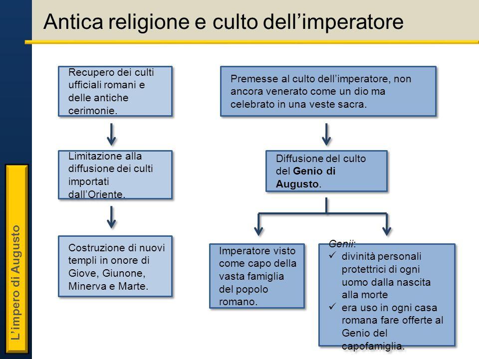 L'impero di Augusto Antica religione e culto dell'imperatore Recupero dei culti ufficiali romani e delle antiche cerimonie.