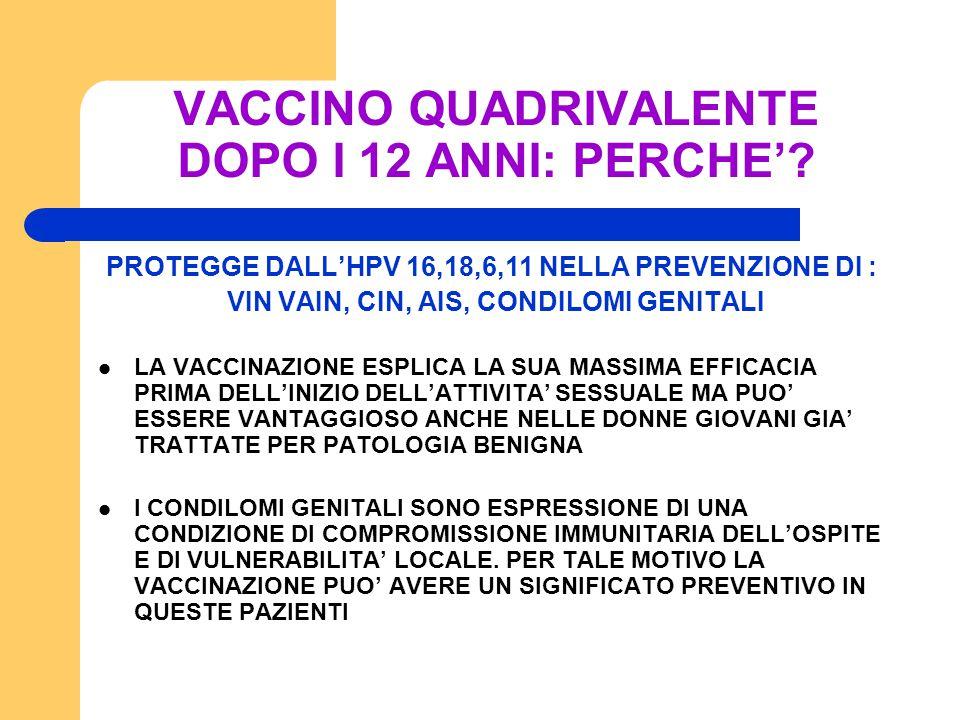 VACCINO QUADRIVALENTE DOPO I 12 ANNI: PERCHE'? PROTEGGE DALL'HPV 16,18,6,11 NELLA PREVENZIONE DI : VIN VAIN, CIN, AIS, CONDILOMI GENITALI LA VACCINAZI