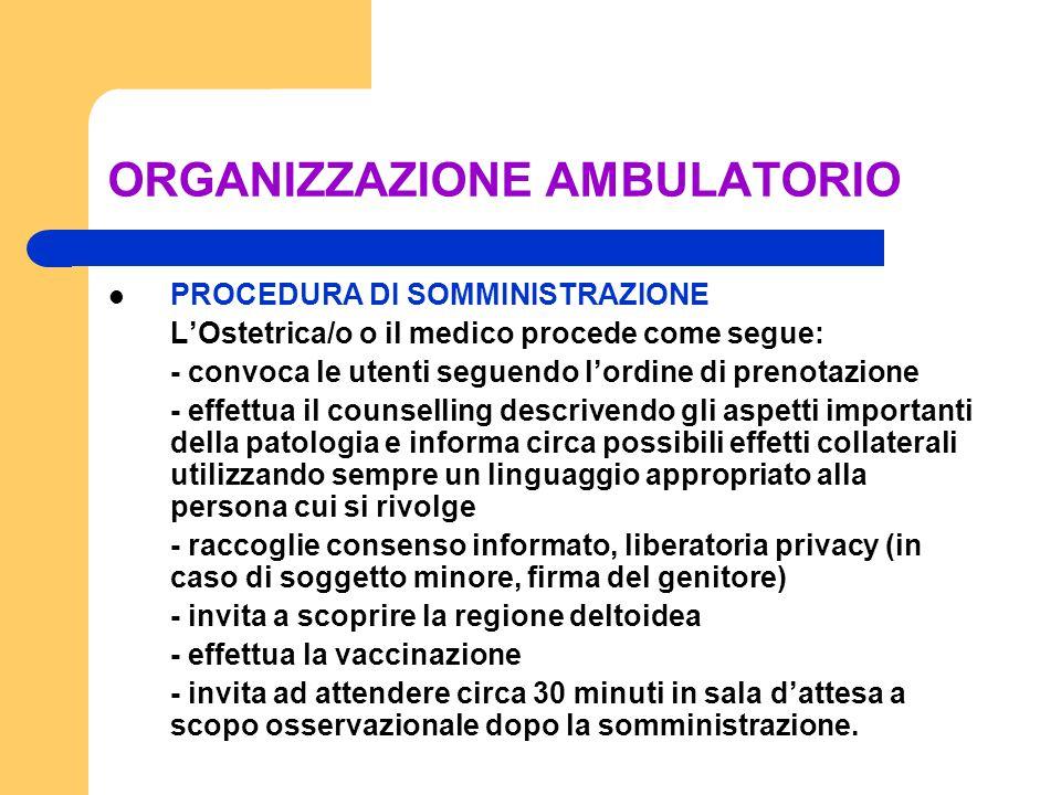 ORGANIZZAZIONE AMBULATORIO PROCEDURA DI SOMMINISTRAZIONE L'Ostetrica/o o il medico procede come segue: - convoca le utenti seguendo l'ordine di prenot