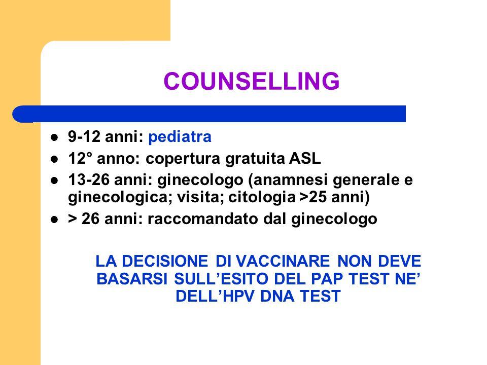 COUNSELLING 9-12 anni: pediatra 12° anno: copertura gratuita ASL 13-26 anni: ginecologo (anamnesi generale e ginecologica; visita; citologia >25 anni)