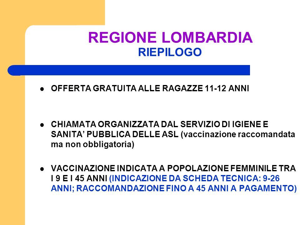 REGIONE LOMBARDIA RIEPILOGO OFFERTA GRATUITA ALLE RAGAZZE 11-12 ANNI CHIAMATA ORGANIZZATA DAL SERVIZIO DI IGIENE E SANITA' PUBBLICA DELLE ASL (vaccina