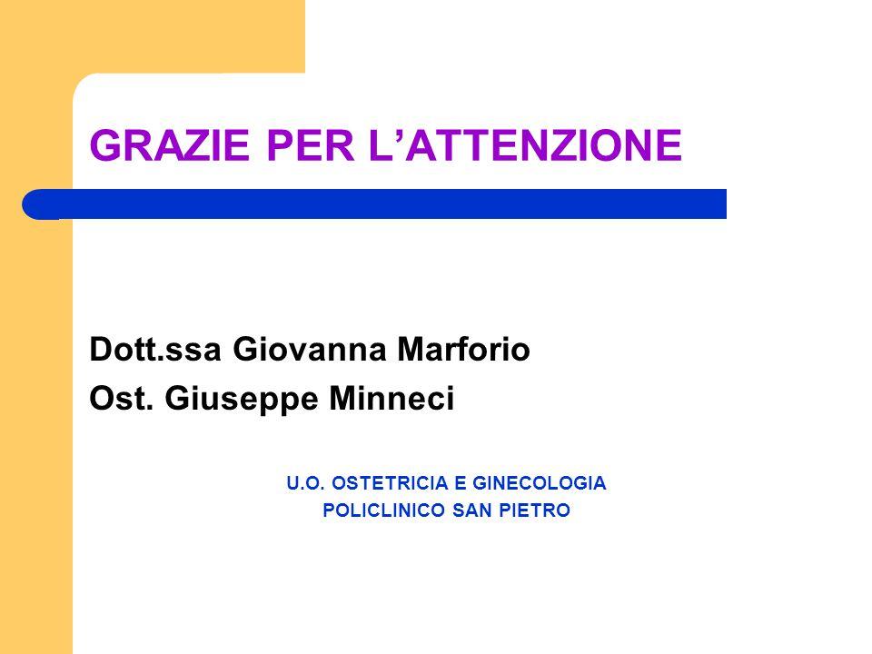 GRAZIE PER L'ATTENZIONE Dott.ssa Giovanna Marforio Ost. Giuseppe Minneci U.O. OSTETRICIA E GINECOLOGIA POLICLINICO SAN PIETRO