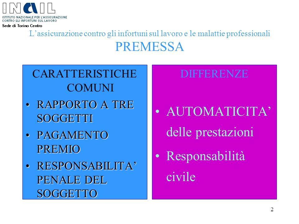 2 L'assicurazione contro gli infortuni sul lavoro e le malattie professionali PREMESSA CARATTERISTICHE COMUNI RAPPORTO A TRE SOGGETTIRAPPORTO A TRE SO