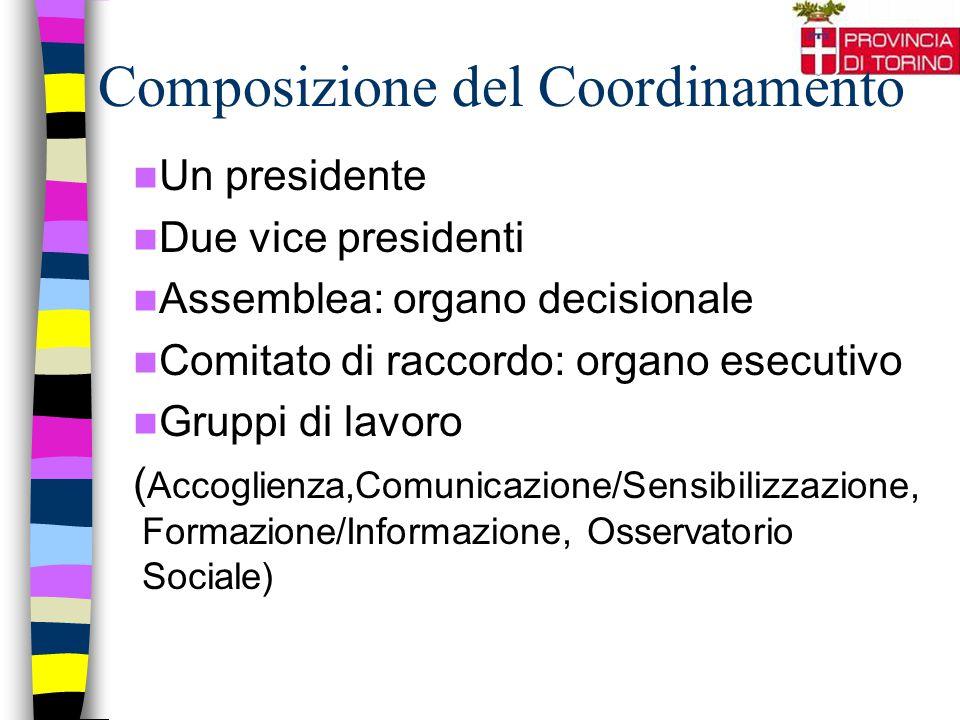 Requisiti per le associazioni aderenti al Coordinamento Non avere scopo di lucro Avere sede in Provincia di Torino Avere, tra gli scopi presenti nell'atto costitutivo, il contrasto alla violenza e la promozione di una cultura di parità di genere Aver maturato esperienza sulla tematica