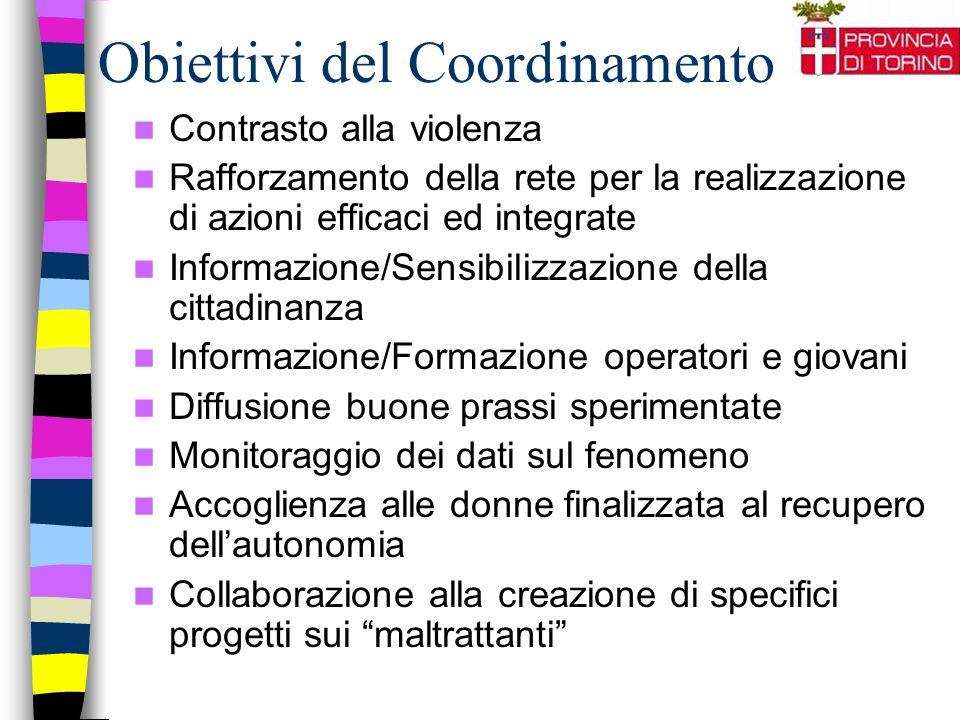 Obiettivi del Coordinamento Contrasto alla violenza Rafforzamento della rete per la realizzazione di azioni efficaci ed integrate Informazione/Sensibi