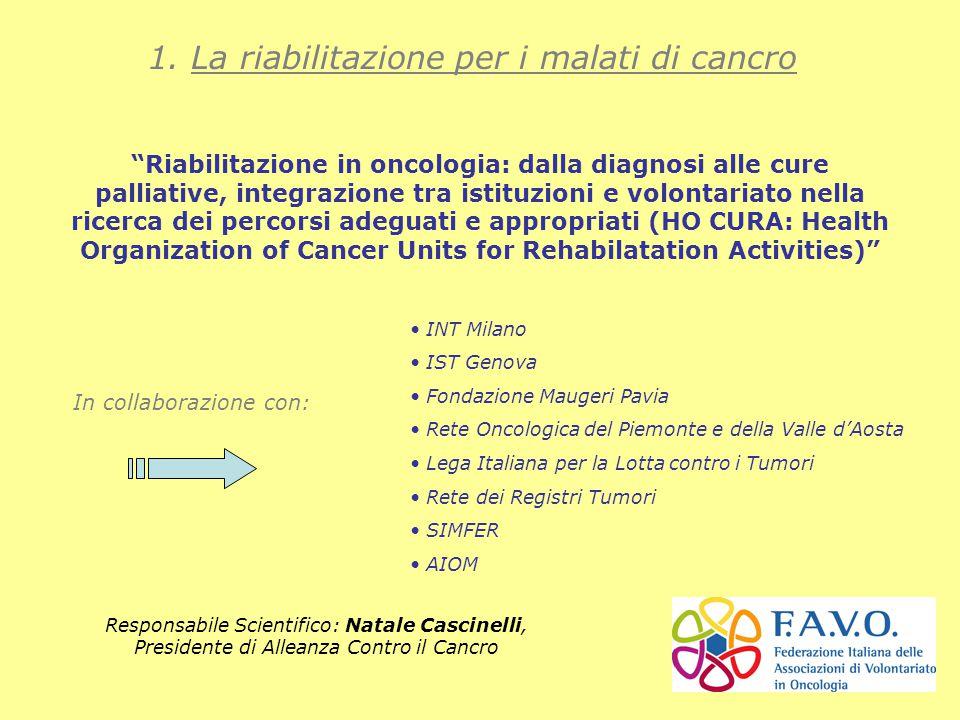 4 giugno 2006: VINCIAMO INSIEME LA VITA In concomitanza con il National Cancer Survivors Day (Usa/Canada)
