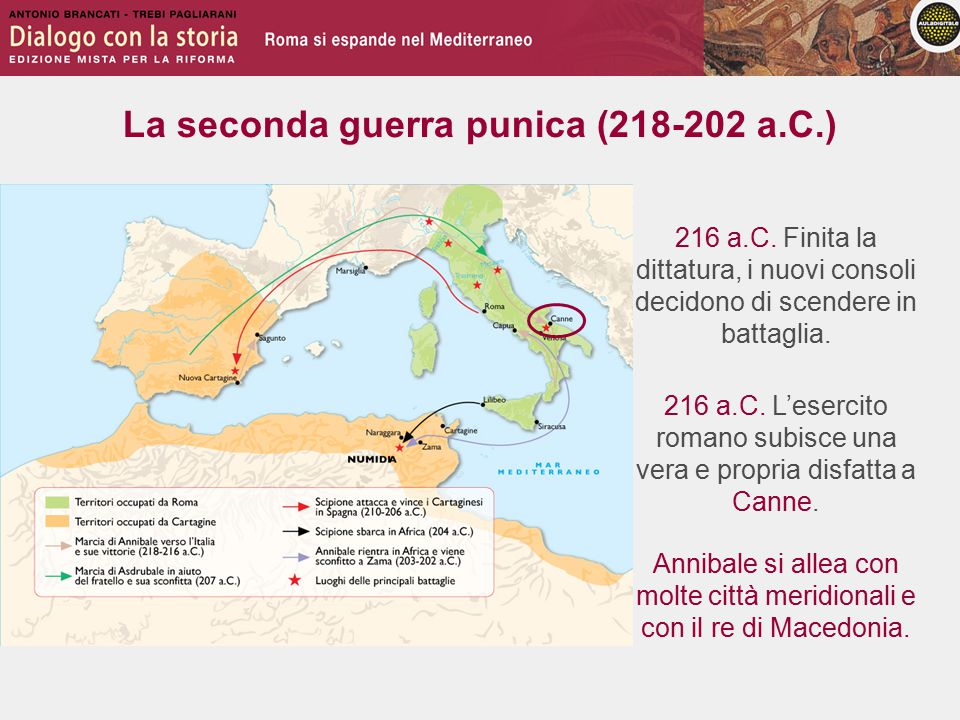 La seconda guerra punica (218-202 a.C.) 216 a.C.