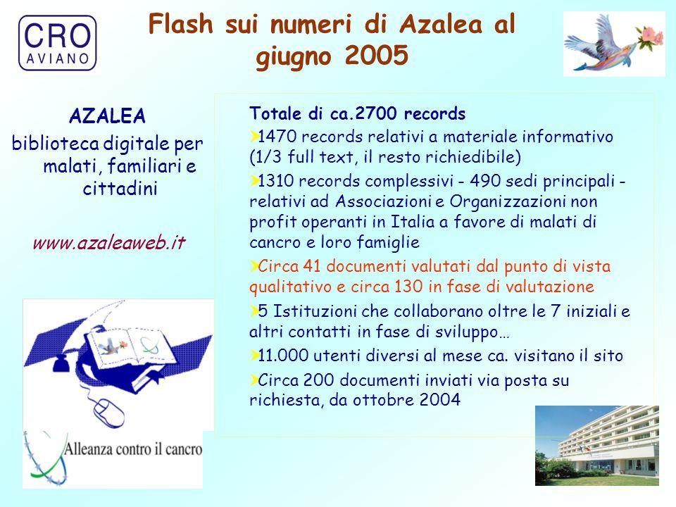 10 Flash sui numeri di Azalea al giugno 2005 AZALEA biblioteca digitale per malati, familiari e cittadini www.azaleaweb.it Totale di ca.2700 records 