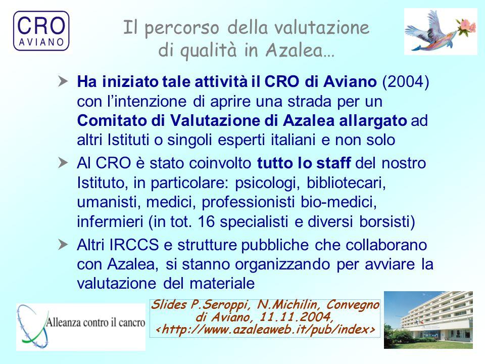 19 Il percorso della valutazione di qualità in Azalea…  Ha iniziato tale attività il CRO di Aviano (2004) con l'intenzione di aprire una strada per u