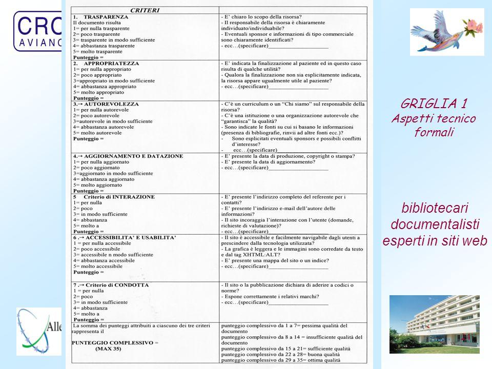 24 GRIGLIA 1 Aspetti tecnico formali bibliotecari documentalisti esperti in siti web