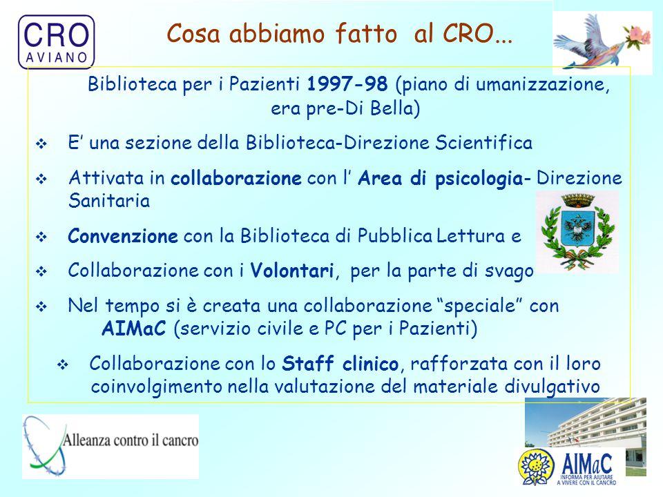37 Cosa abbiamo fatto al CRO... Biblioteca per i Pazienti 1997-98 (piano di umanizzazione, era pre-Di Bella)  E' una sezione della Biblioteca-Direzio