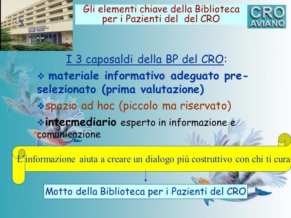 I 3 caposaldi della BP del CRO:  materiale informativo adeguato pre- selezionato (prima valutazione)  spazio ad hoc (piccolo ma riservato)  interme
