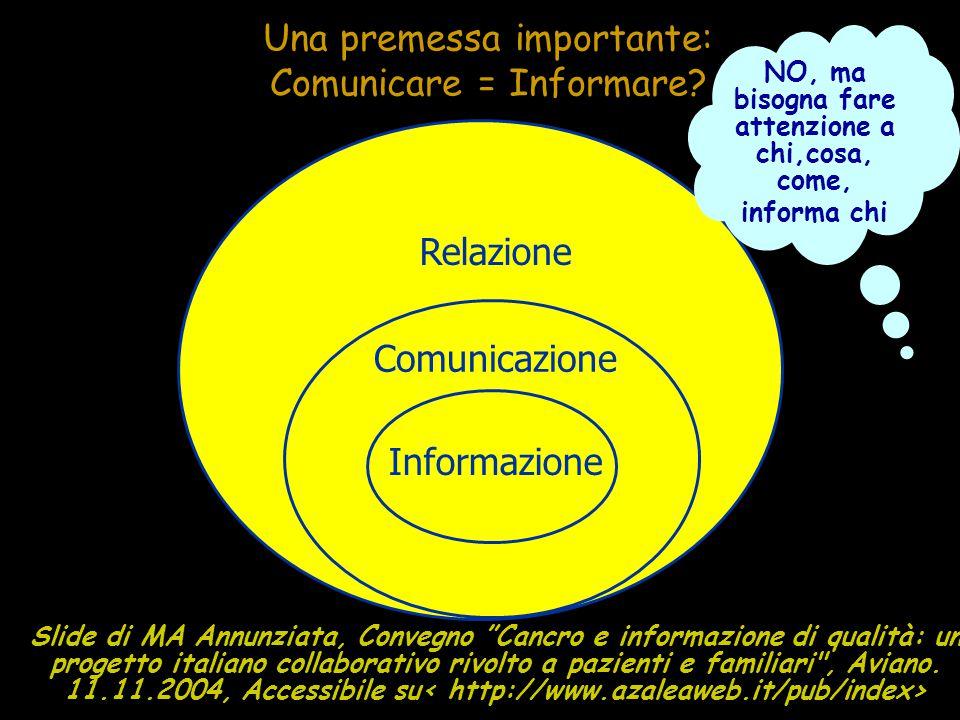Informazione Comunicazione Relazione Una premessa importante: Comunicare = Informare.