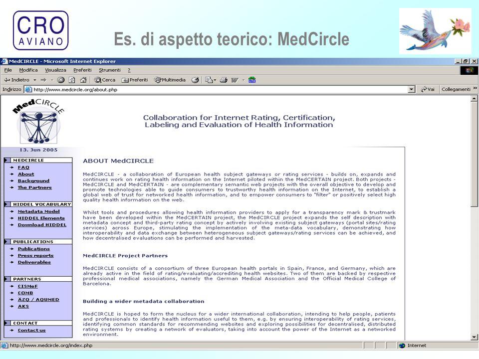 8 Es. di aspetto teorico: MedCircle
