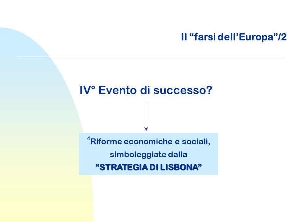 """Il """"farsi dell'Europa""""/2 IV° Evento di successo? 4 Riforme economiche e sociali, simboleggiate dalla """"STRATEGIA DI LISBONA"""""""