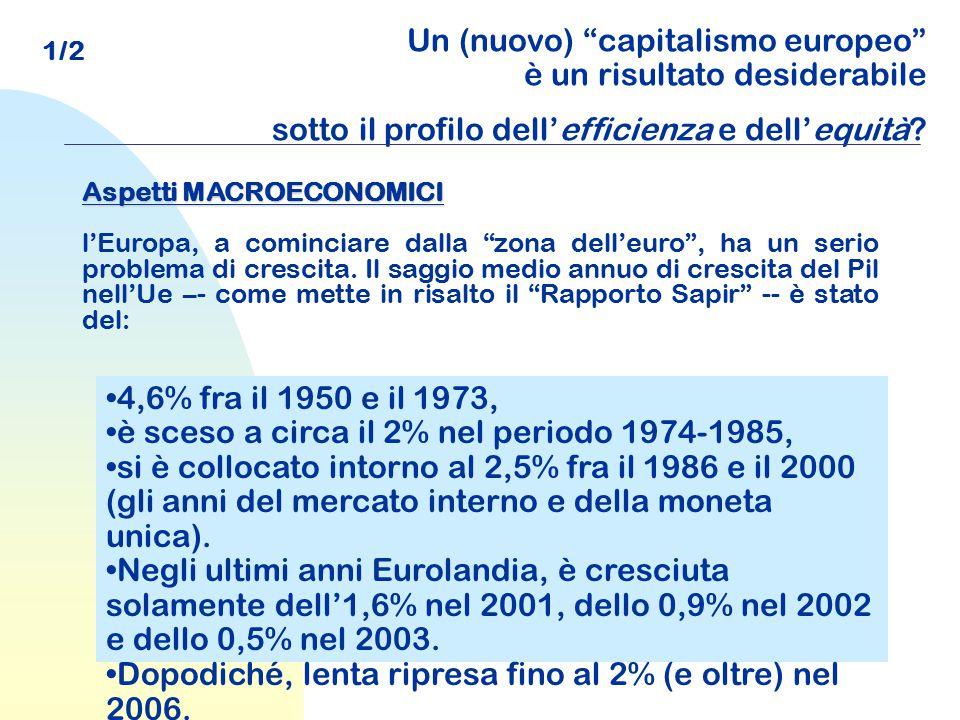 """Un (nuovo) """"capitalismo europeo"""" è un risultato desiderabile sotto il profilo dell'efficienza e dell'equità? Aspetti MACROECONOMICI l'Europa, a cominc"""