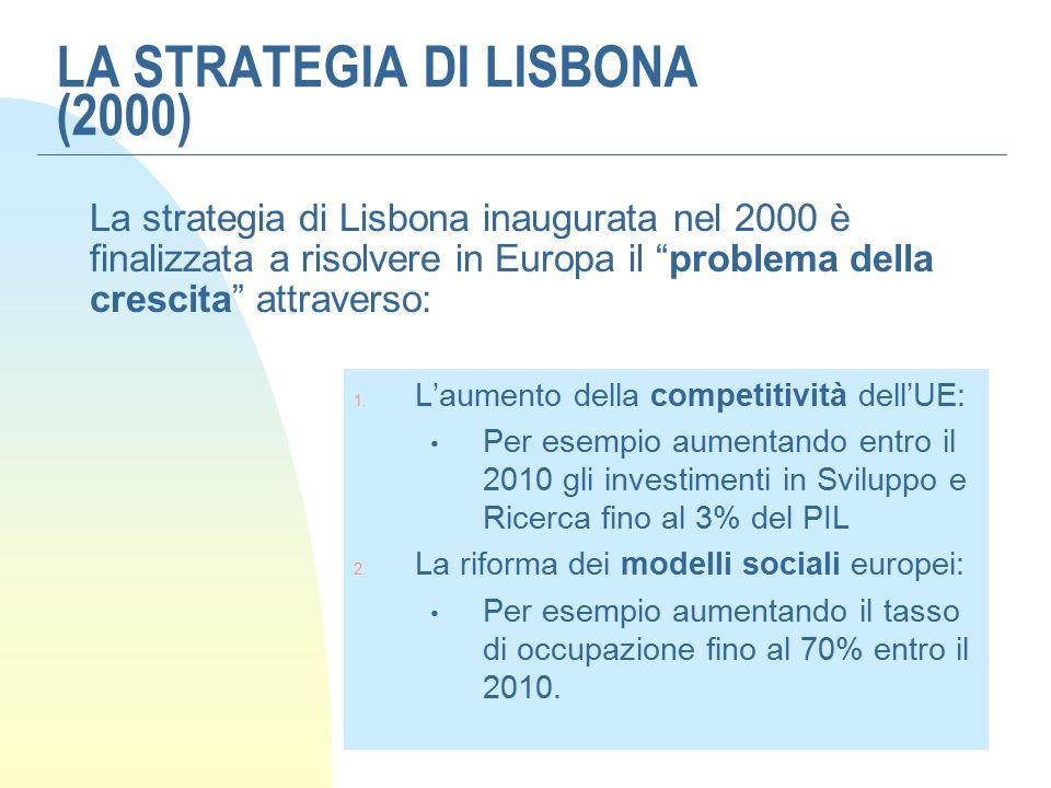 """LA STRATEGIA DI LISBONA (2000) La strategia di Lisbona inaugurata nel 2000 è finalizzata a risolvere in Europa il """"problema della crescita"""" attraverso"""