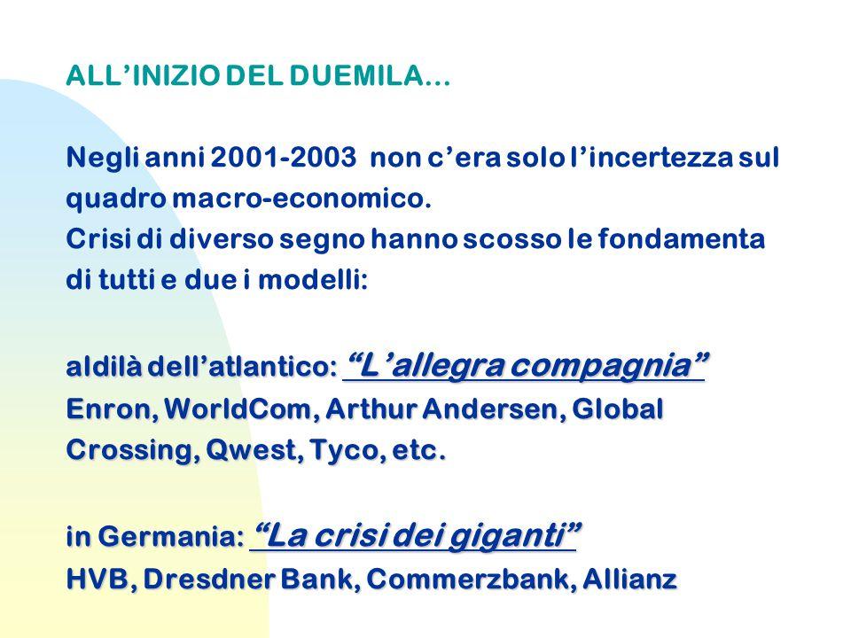 Il TRIANGOLO DELLA POLITICA INDUSTRIALE EUROPEA 1.