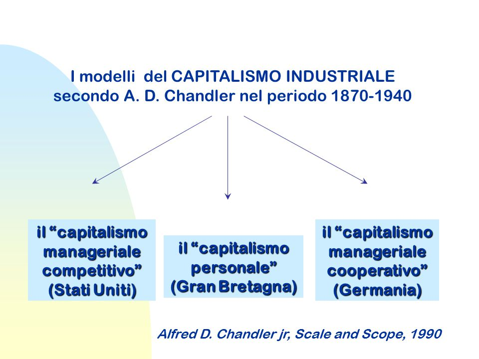 "Alfred D. Chandler jr, Scale and Scope, 1990 I modelli del CAPITALISMO INDUSTRIALE secondo A. D. Chandler nel periodo 1870-1940 il ""capitalismo manage"