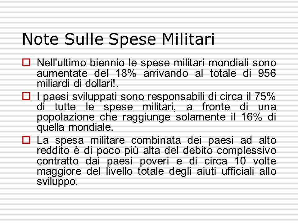 Note Sulle Spese Militari  Nell ultimo biennio le spese militari mondiali sono aumentate del 18% arrivando al totale di 956 miliardi di dollari!.