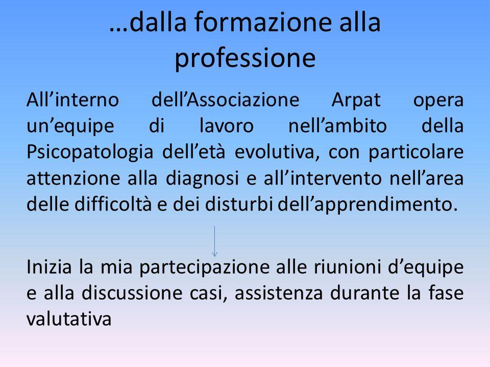 …dalla formazione alla professione Colloquio di lavoro presso Cooperativa sociale Il Faggio Savona www.ilfaggio.it Contratto dipendente part-time, educatore scolastico