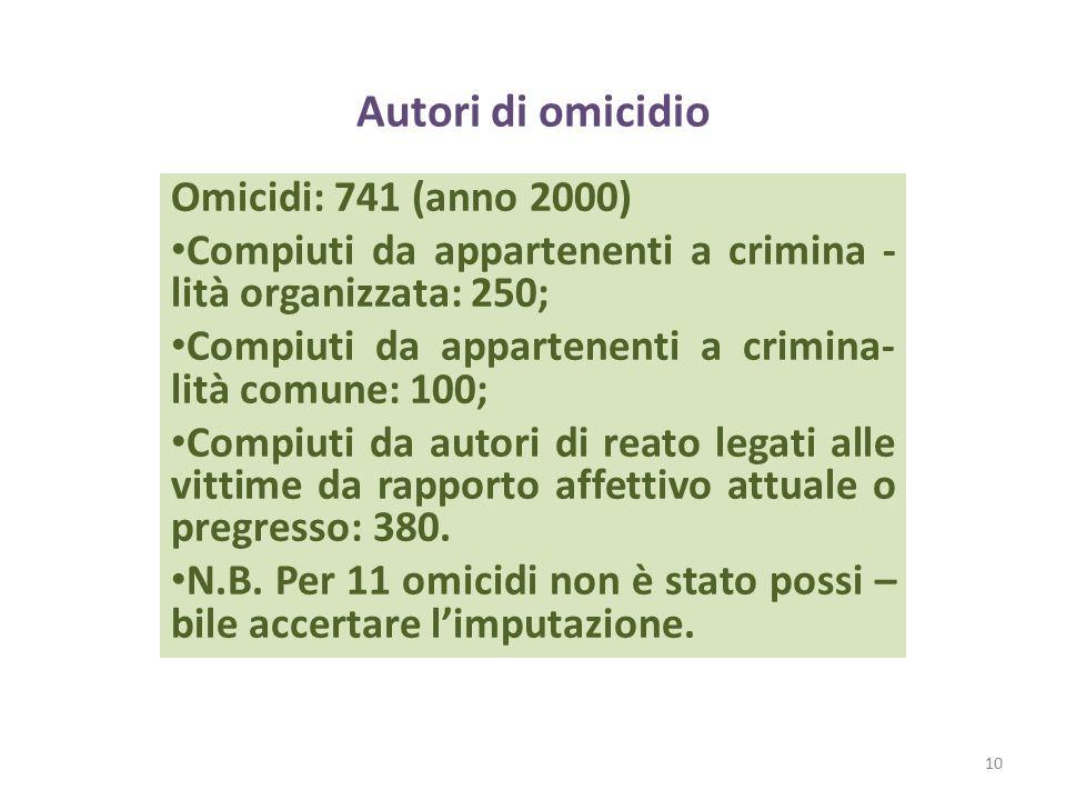 Autori di omicidio Omicidi: 741 (anno 2000) Compiuti da appartenenti a crimina - lità organizzata: 250; Compiuti da appartenenti a crimina- lità comun