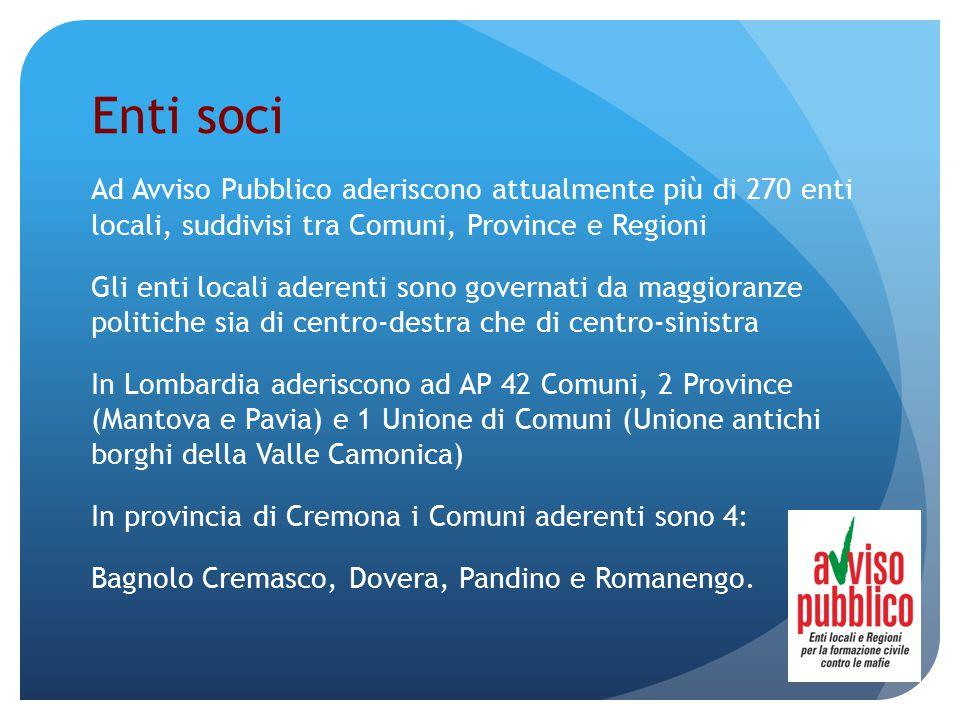 Enti soci Ad Avviso Pubblico aderiscono attualmente più di 270 enti locali, suddivisi tra Comuni, Province e Regioni Gli enti locali aderenti sono governati da maggioranze politiche sia di centro-destra che di centro-sinistra In Lombardia aderiscono ad AP 42 Comuni, 2 Province (Mantova e Pavia) e 1 Unione di Comuni (Unione antichi borghi della Valle Camonica) In provincia di Cremona i Comuni aderenti sono 4: Bagnolo Cremasco, Dovera, Pandino e Romanengo.