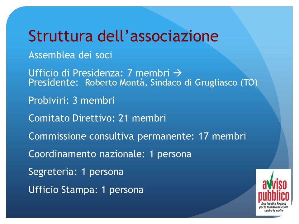 Struttura dell'associazione Assemblea dei soci Ufficio di Presidenza: 7 membri  Presidente: Roberto Montà, Sindaco di Grugliasco (TO) Probiviri: 3 me