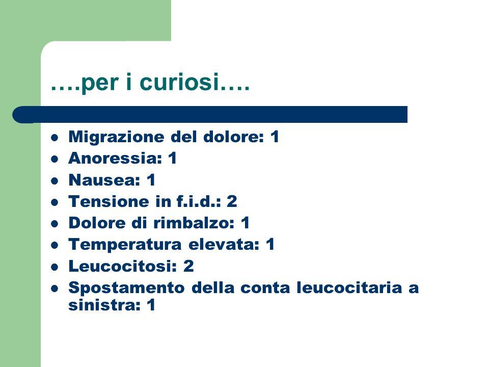 ….per i curiosi…. Migrazione del dolore: 1 Anoressia: 1 Nausea: 1 Tensione in f.i.d.: 2 Dolore di rimbalzo: 1 Temperatura elevata: 1 Leucocitosi: 2 Sp