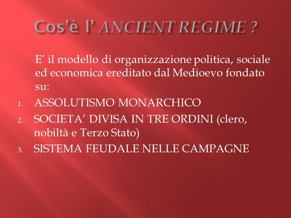 E' il modello di organizzazione politica, sociale ed economica ereditato dal Medioevo fondato su: 1. ASSOLUTISMO MONARCHICO 2. SOCIETA' DIVISA IN TRE