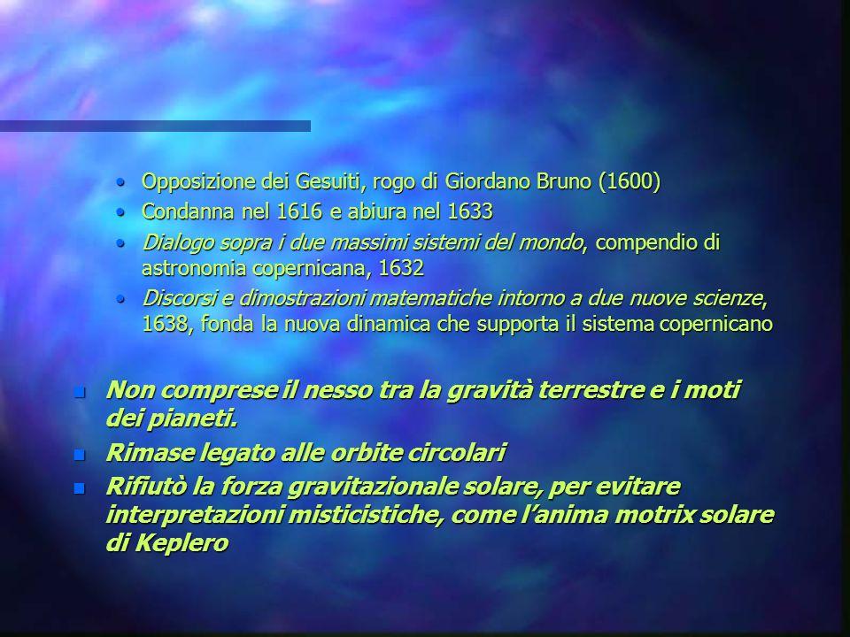 Opposizione dei Gesuiti, rogo di Giordano Bruno (1600)Opposizione dei Gesuiti, rogo di Giordano Bruno (1600) Condanna nel 1616 e abiura nel 1633Condan