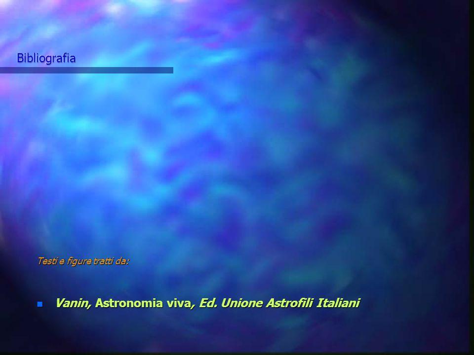 Testi e figure tratti da: n Vanin, Astronomia viva, Ed. Unione Astrofili Italiani