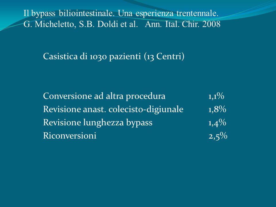 Il bypass biliointestinale. Una esperienza trentennale. G. Micheletto, S.B. Doldi et al. Ann. Ital. Chir. 2008 Casistica di 1030 pazienti (13 Centri)