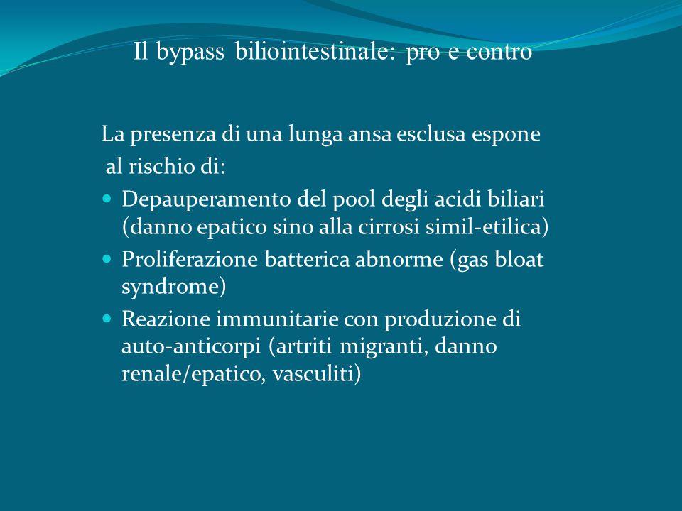 Il bypass biliointestinale: pro e contro La presenza di una lunga ansa esclusa espone al rischio di: Depauperamento del pool degli acidi biliari (dann